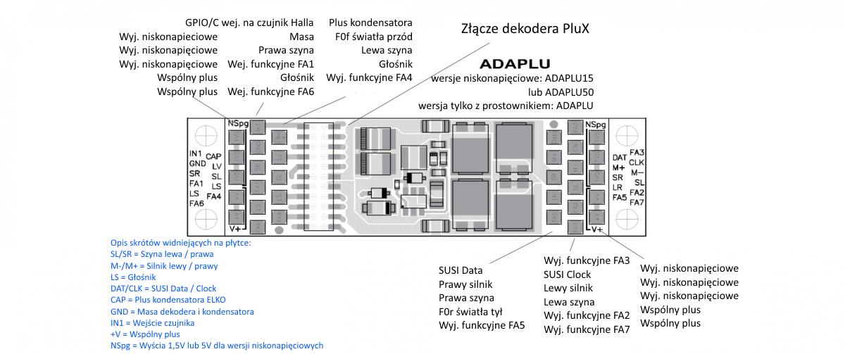 ADAPLU - płytka adapter dekodera PluX